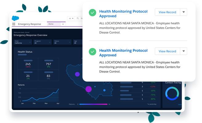 Salesforce work.com Dashboard Gemeinde Gesundheit