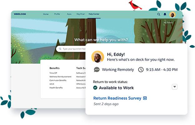 Salesforce work.com Dashboard Motivation und Produktivität