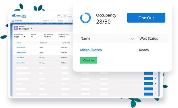 Salesforce work.com Dashboard mit Occupancy