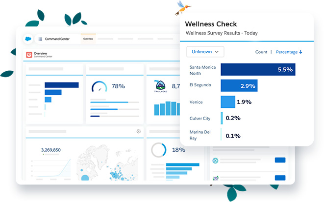 Workplace Command Center von Salesforce work.com
