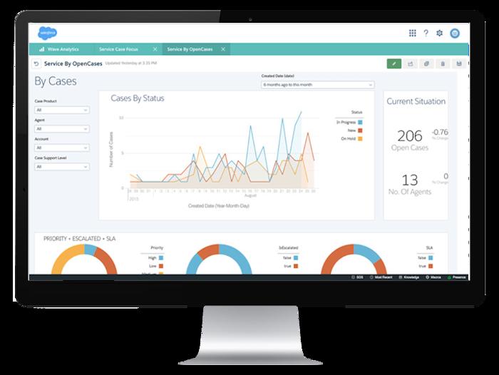 Service Cloud Salesforce